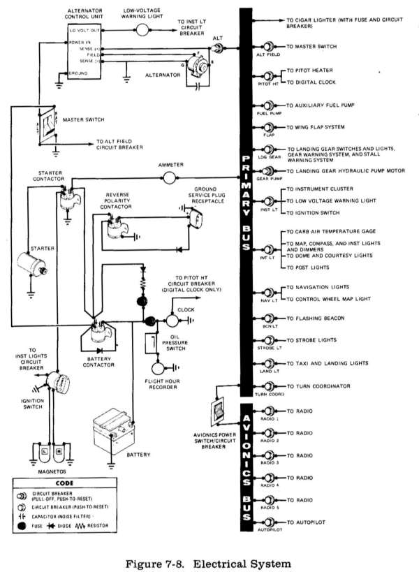 7 30 172rg poh cessna split master switch wiring diagram at gsmportal.co